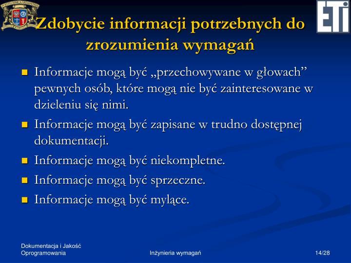 Zdobycie informacji potrzebnych do zrozumienia wymagań