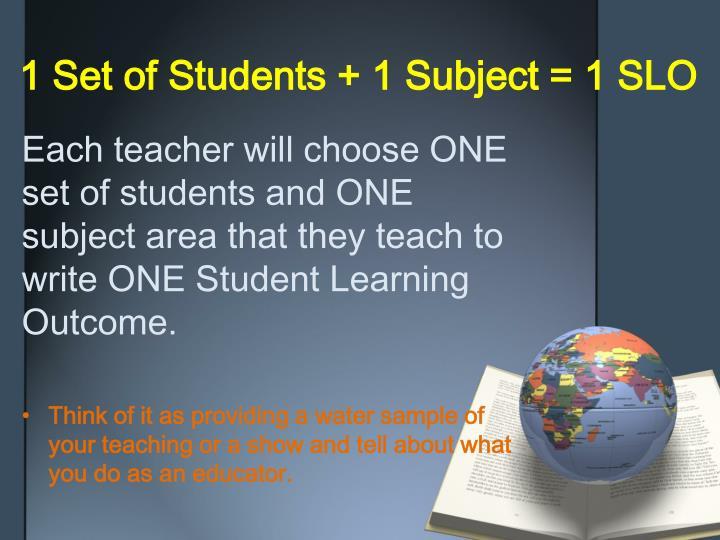 1 Set of Students + 1 Subject = 1 SLO