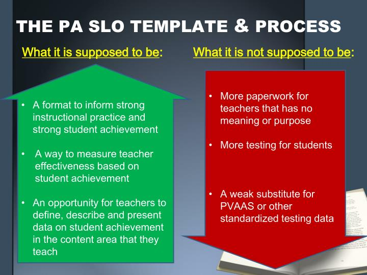 THE PA SLO TEMPLATE