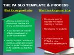 the pa slo template process