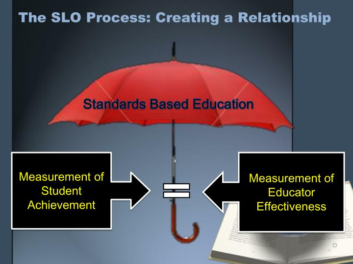 The SLO Process: Creating a Relationship