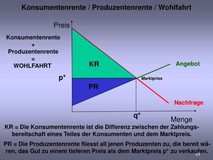 Konsumentenrente / Produzentenrente / Wohlfahrt