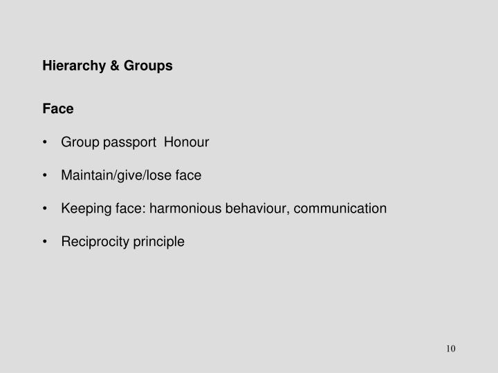 Hierarchy & Groups