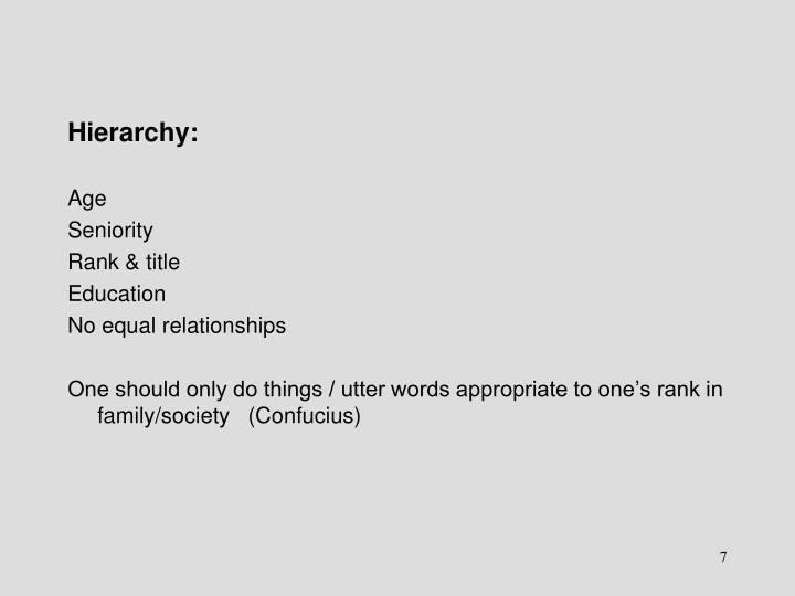 Hierarchy:
