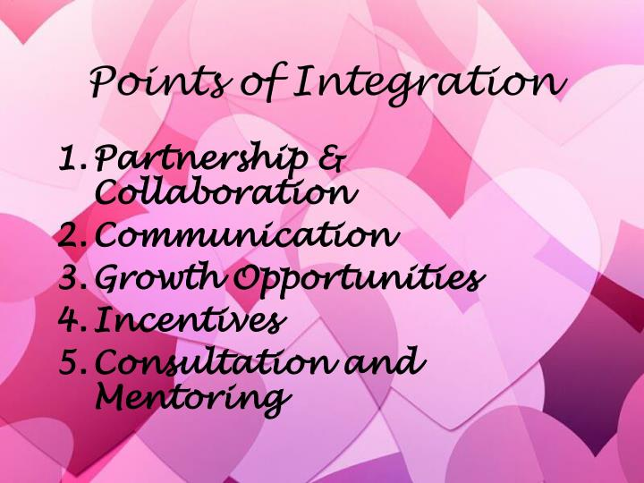 Points of Integration