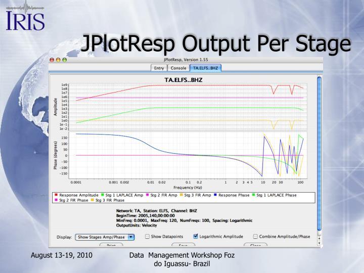 JPlotResp Output Per Stage