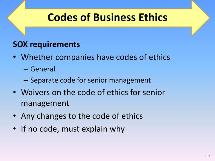 Codes of Business Ethics
