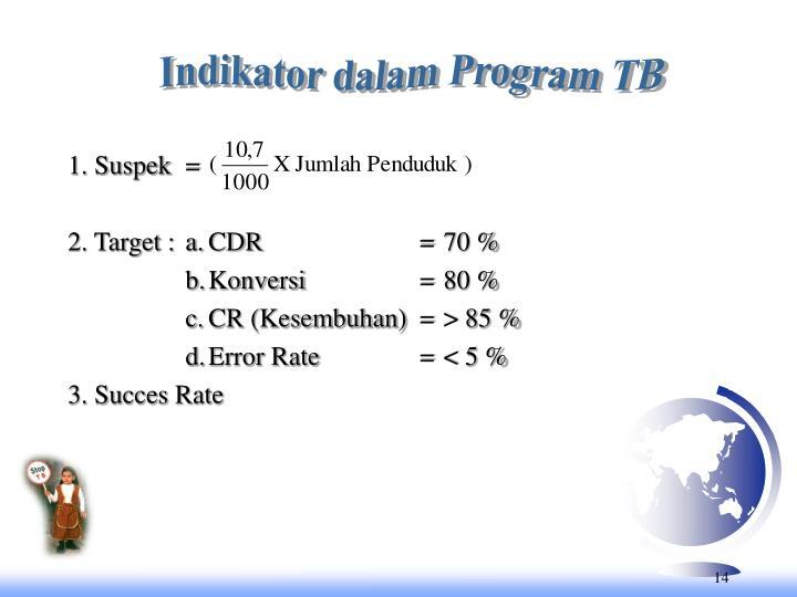Indikator dalam Program TB