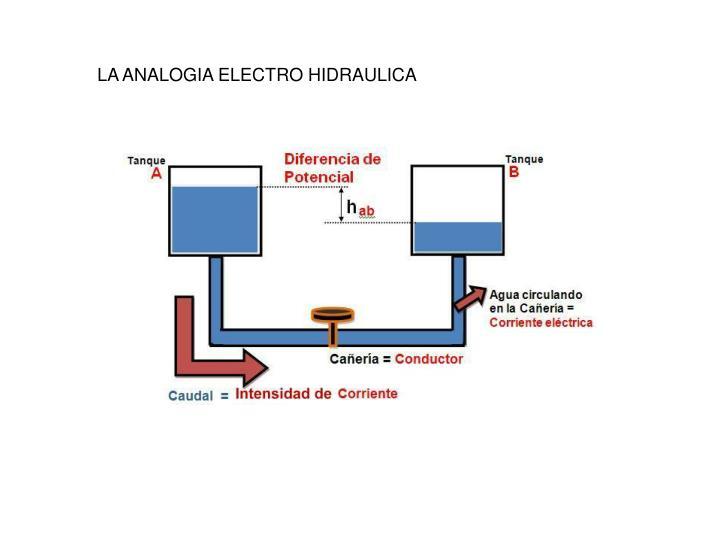 LA ANALOGIA ELECTRO HIDRAULICA
