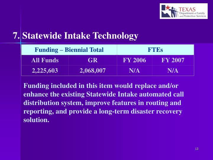 Funding – Biennial Total