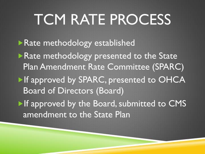 TCM Rate Process