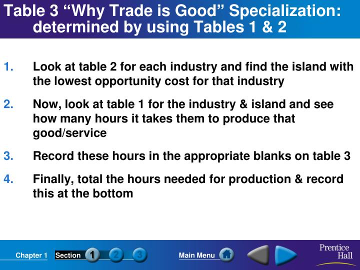 "Table 3 ""Why Trade is Good"" Specialization: determined by using Tables 1 & 2"