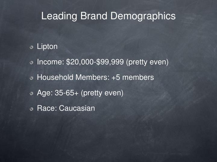 Leading Brand Demographics