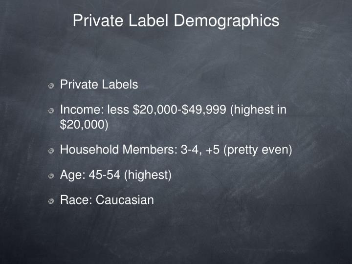 Private Label Demographics