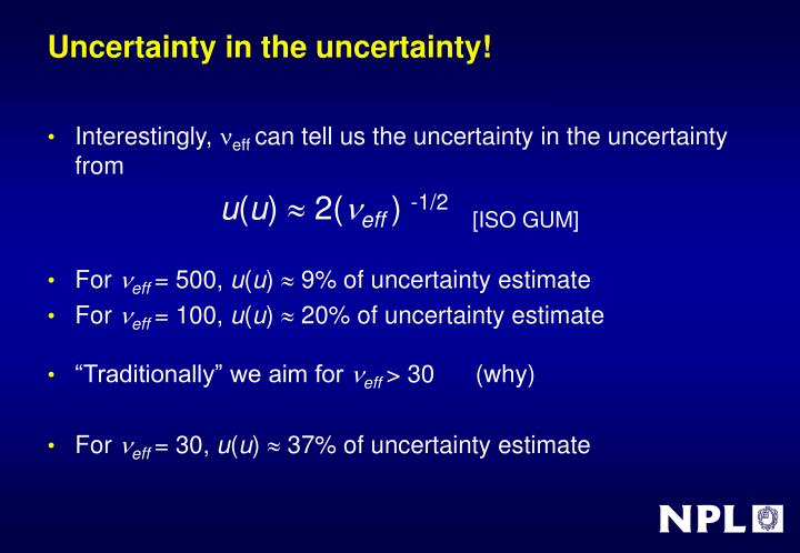 Uncertainty in the uncertainty!