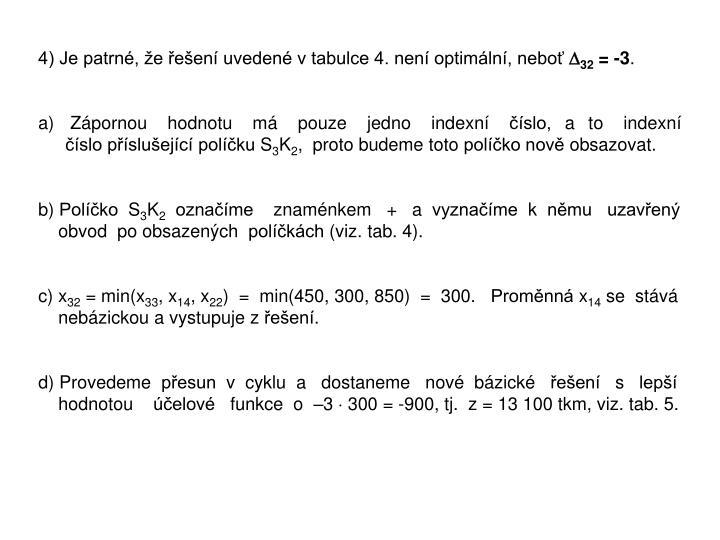 4) Je patrné, že řešení uvedené vtabulce 4. není optimální, neboť