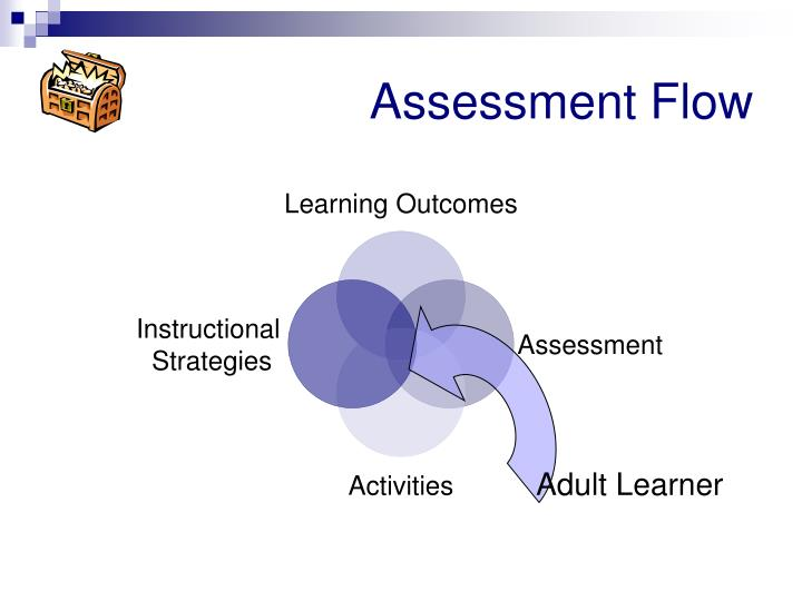 Assessment Flow