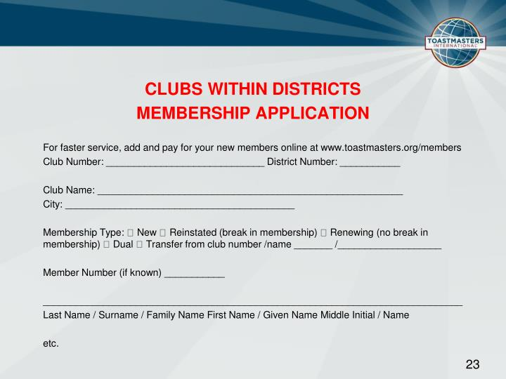CLUBS WITHIN DISTRICTS