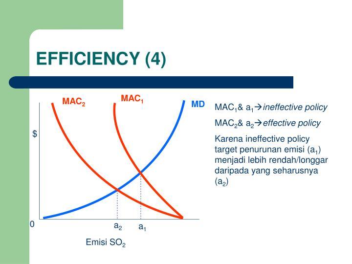 EFFICIENCY (4)