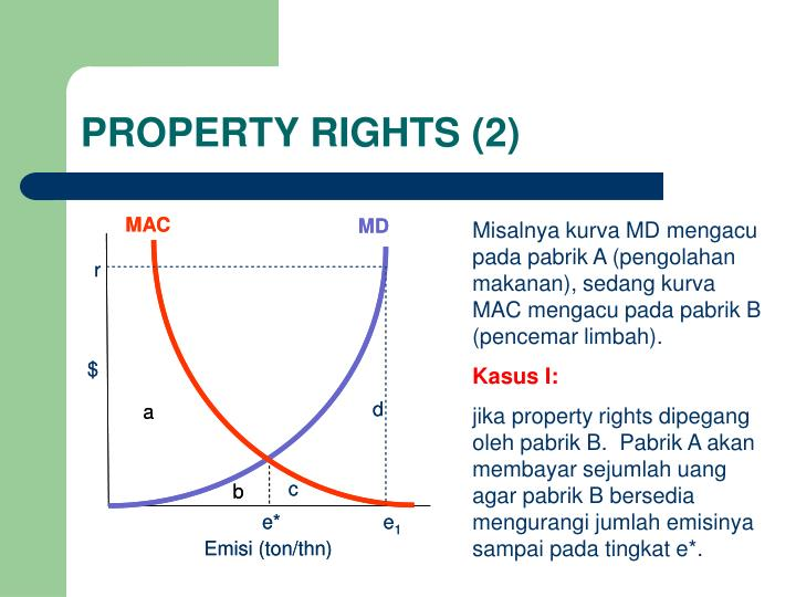 PROPERTY RIGHTS (2)