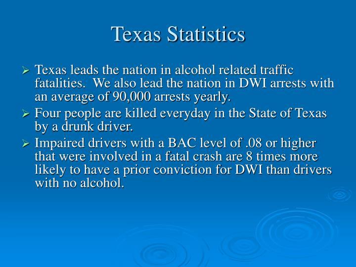 Texas Statistics