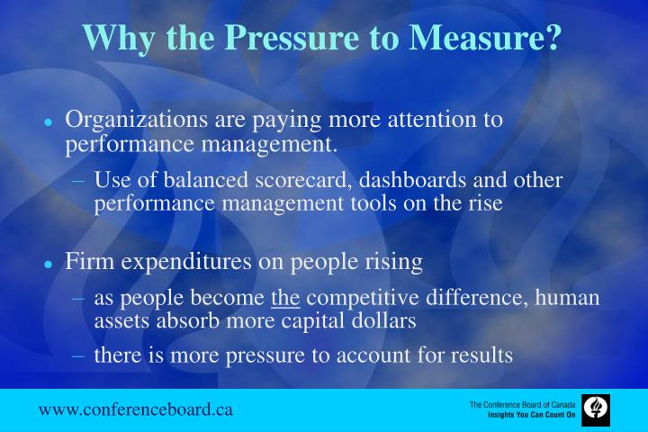 Why the Pressure to Measure?