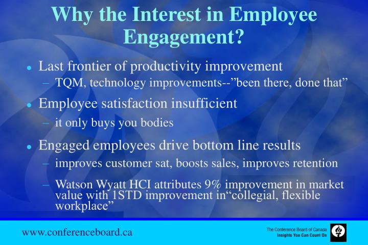 Why the Interest in Employee Engagement?