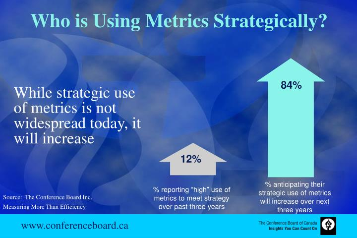 Who is Using Metrics Strategically?