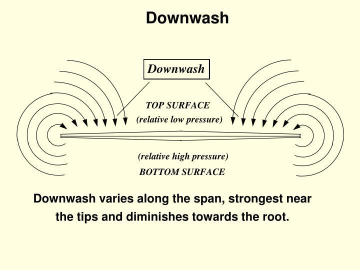 Downwash