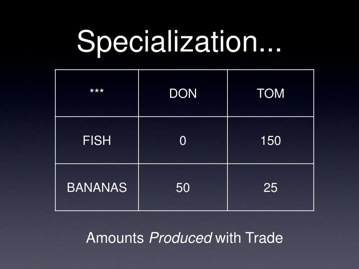 Specialization...