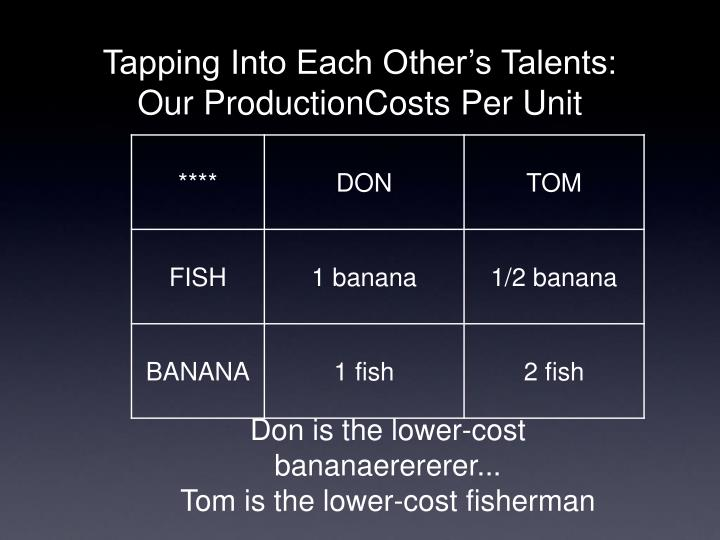 Tapping Into Each Other's Talents: Our ProductionCosts Per Unit