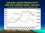 chilean labor productivity and the copper price 1985 2011 tons per own worker 2012 us per ton