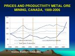prices and productivity metal ore mining canada 1989 2006