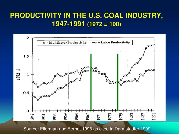 PRODUCTIVITY IN THE U.S. COAL INDUSTRY, 1947-1991