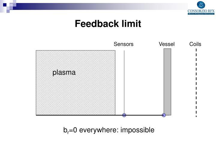 Feedback limit