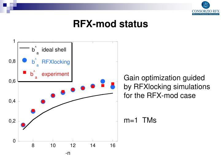 RFX-mod status