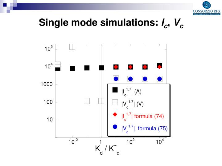 Single mode simulations:
