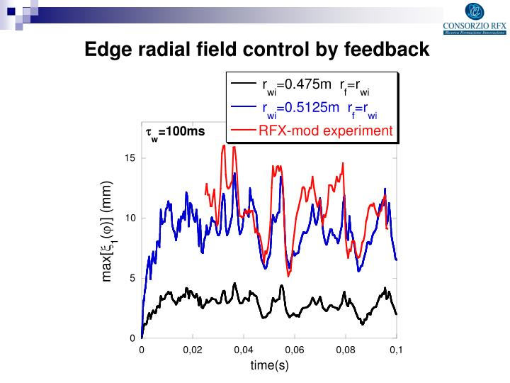 Edge radial field control by feedback