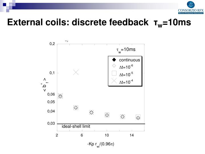 External coils: discrete feedback