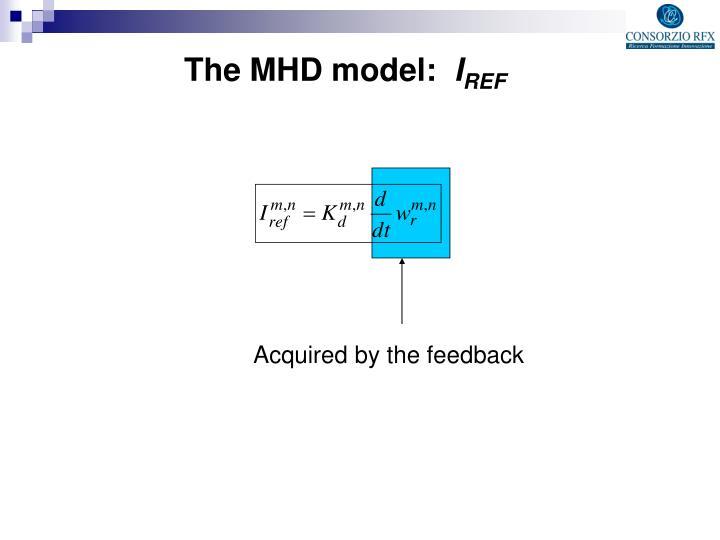 The MHD model:
