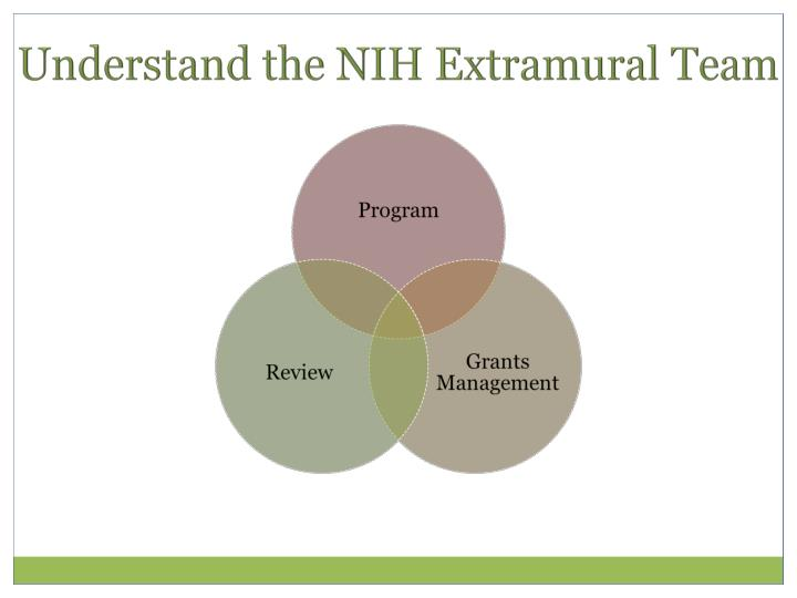 Understand the NIH Extramural Team