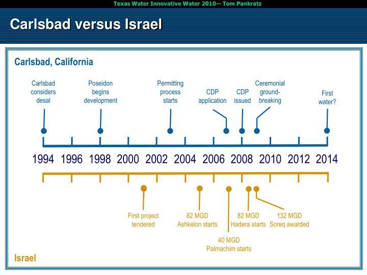 Carlsbad versus Israel