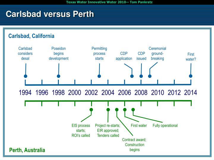 Carlsbad versus Perth
