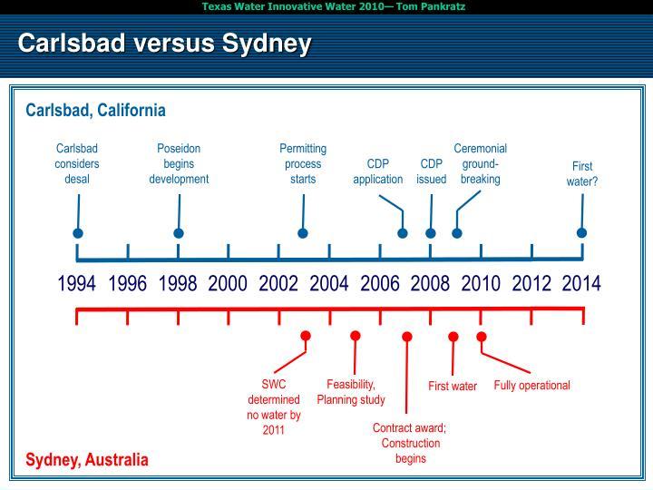 Carlsbad versus Sydney