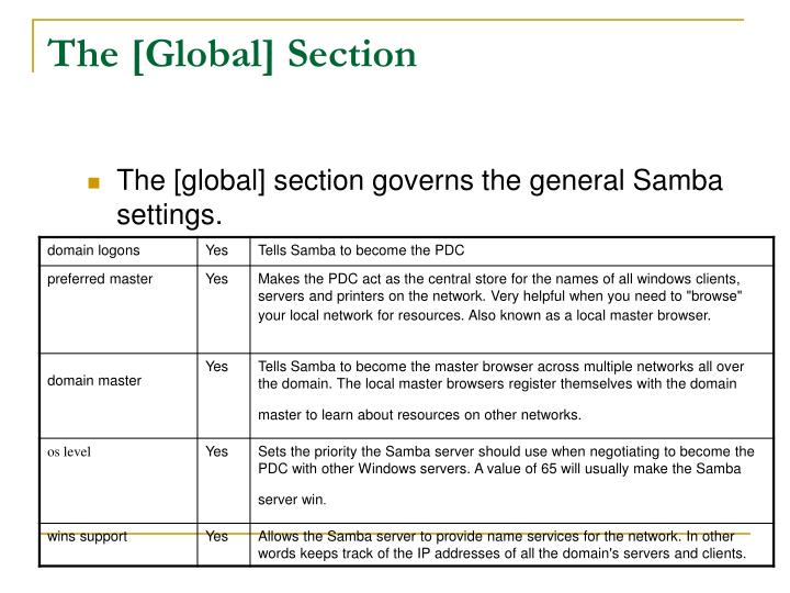 The [Global] Section