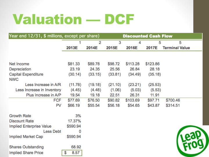 Valuation — DCF