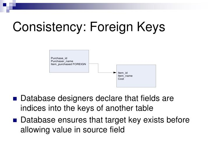 Consistency: Foreign Keys
