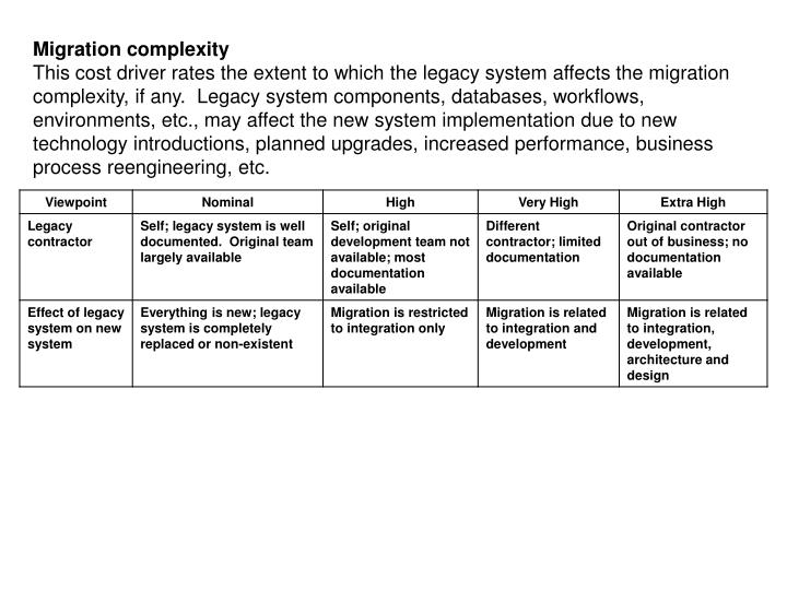 Migration complexity