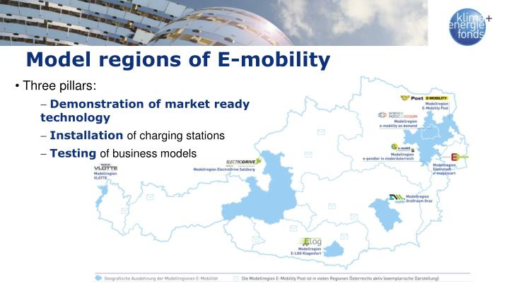 Model regions of E-mobility