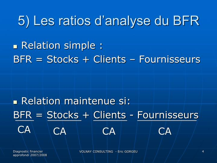 5) Les ratios d'analyse du BFR